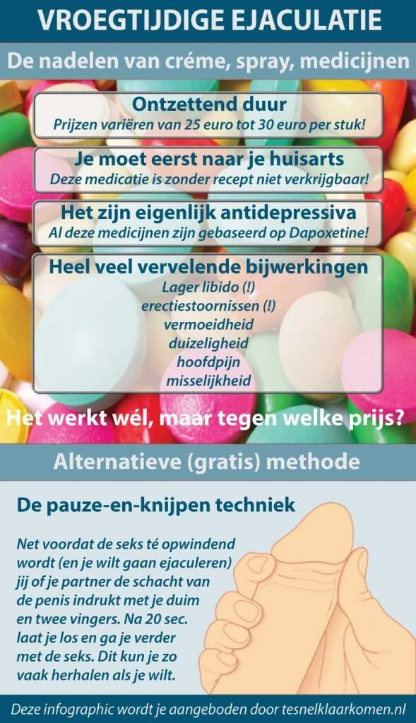 nadelen-tabletten-priligy